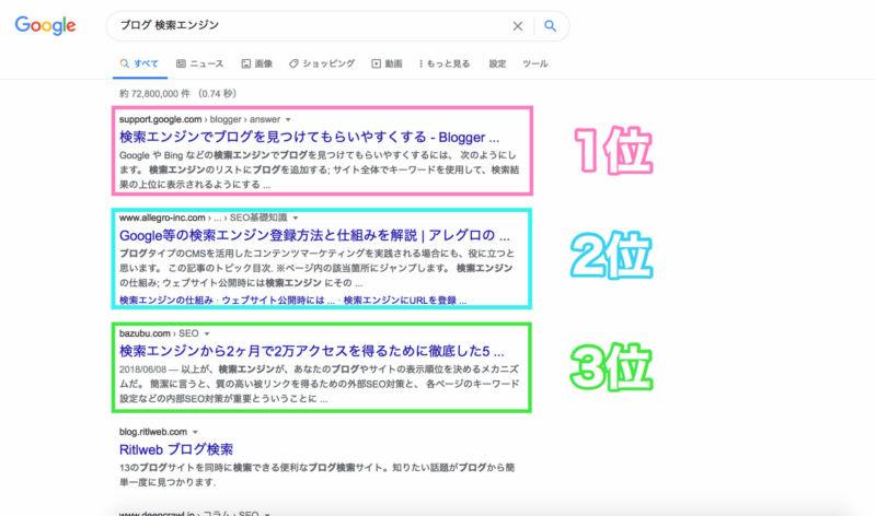 検索エンジンの表示順位の画像