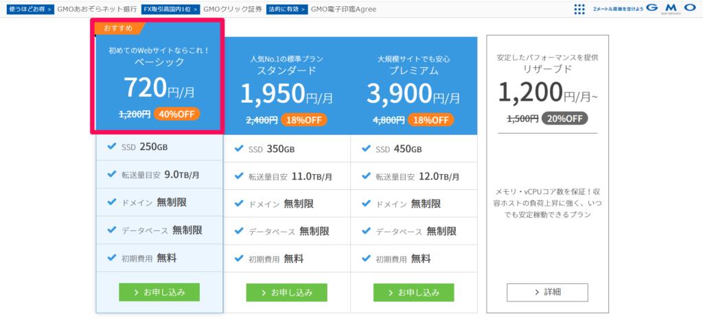 ブログ運営にかかるサーバー代の費用を説明している画像