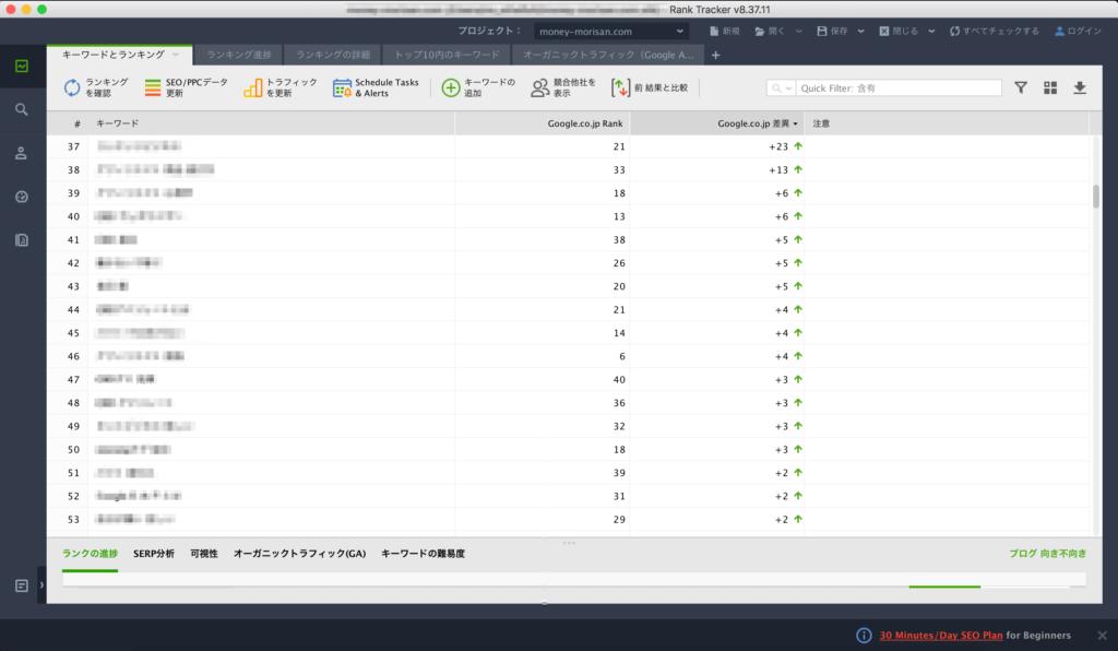 RankTrackerの機能の検索順位チェックの画面